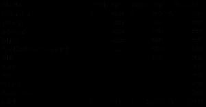 Example_MonthlyPayments